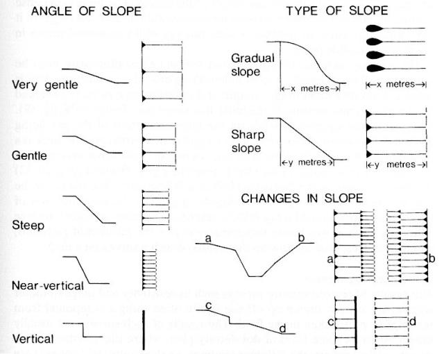 Slope depiction_1989