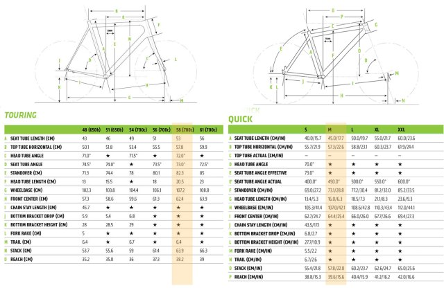 Cannondale-charts_02